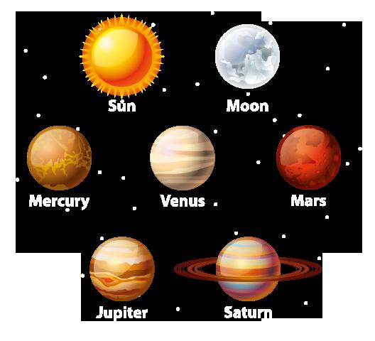 profumo astrale - i 7 pianeti